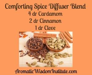 ComfortingSpiceDiffuserGraphic