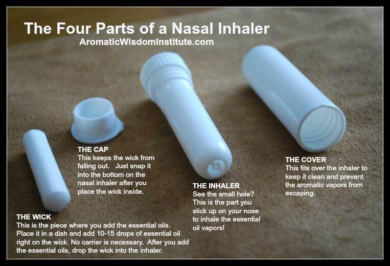 AWI-Inhaler4parts